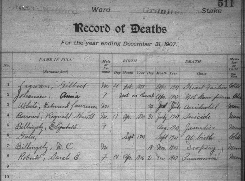 Gilbert Leggroan LDS Death Record