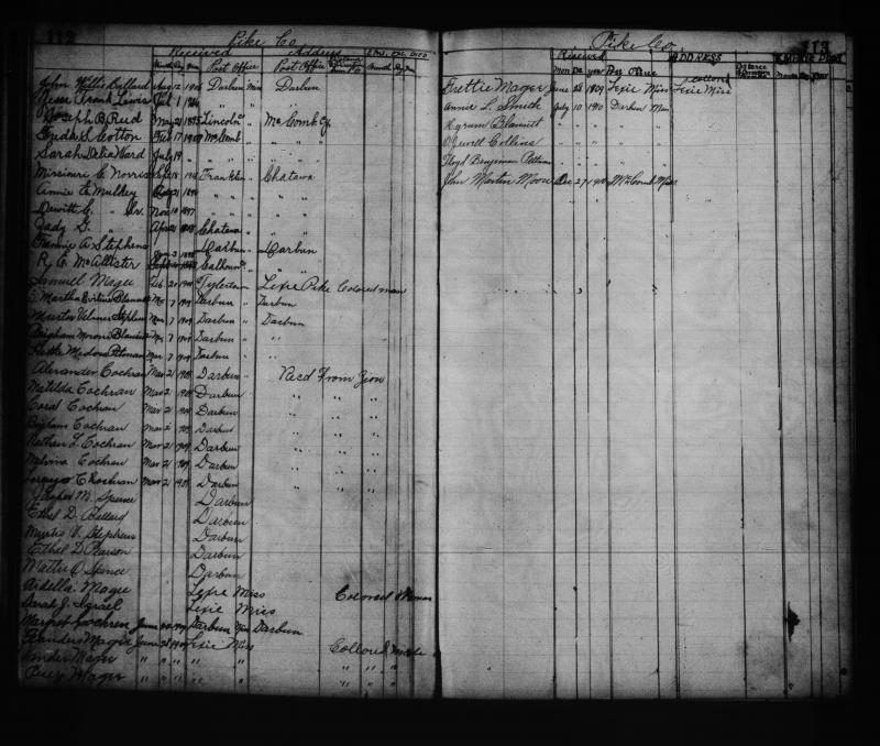 Percy Magee Baptismal Record